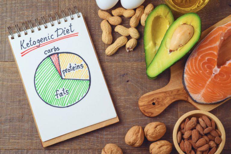 IFT20: The keto diet keeps on trending | 2020-07-14